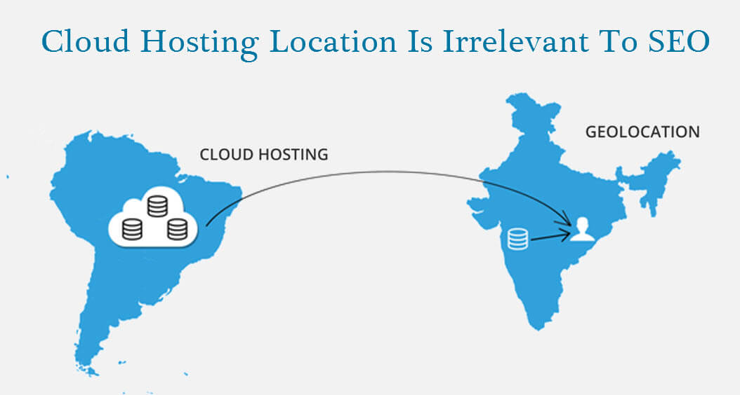 Cloud Hosting Location