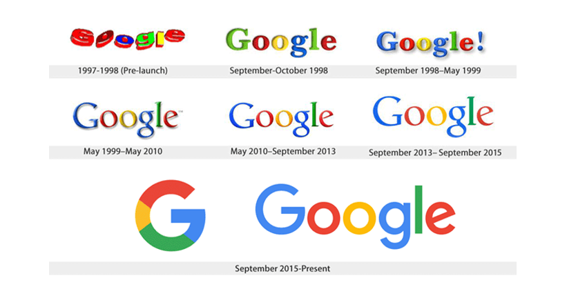 Evolution of Google's Logo Design