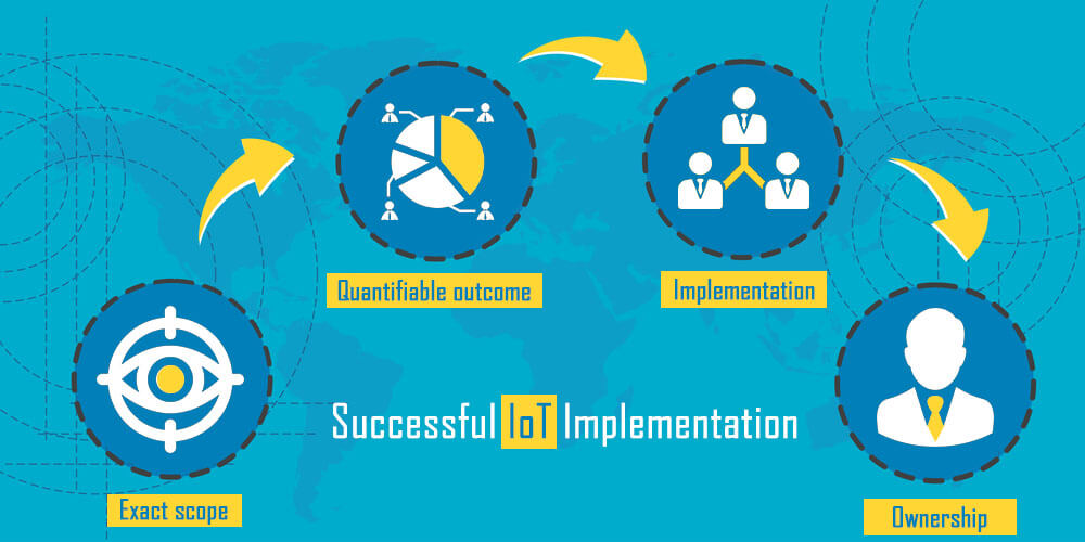Split strategies for success in IOT