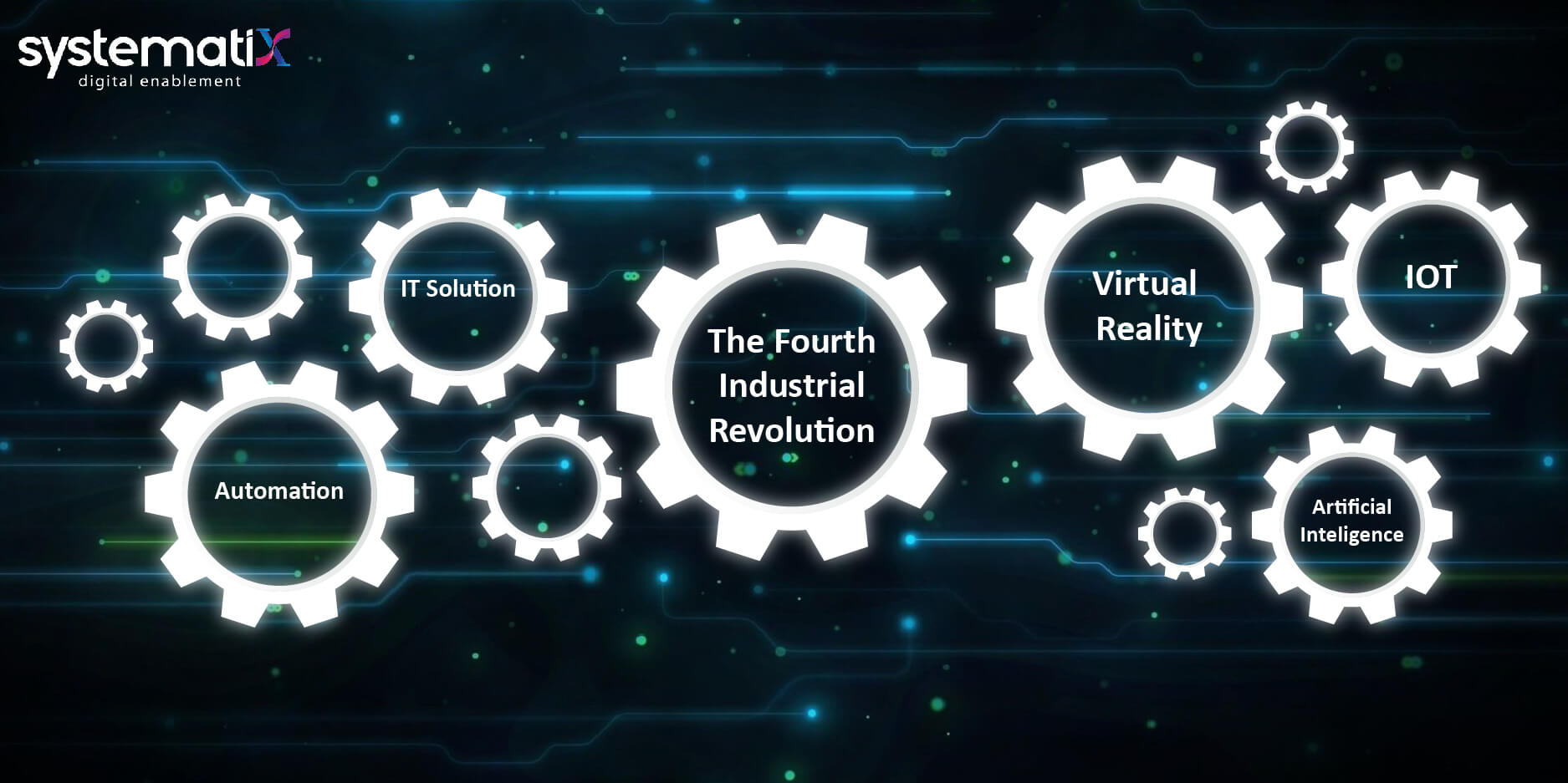 IOT: The Fourth Industrial Revolution in the Making