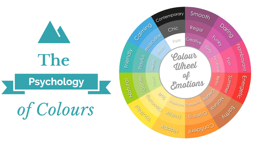 The Psychology of Colours